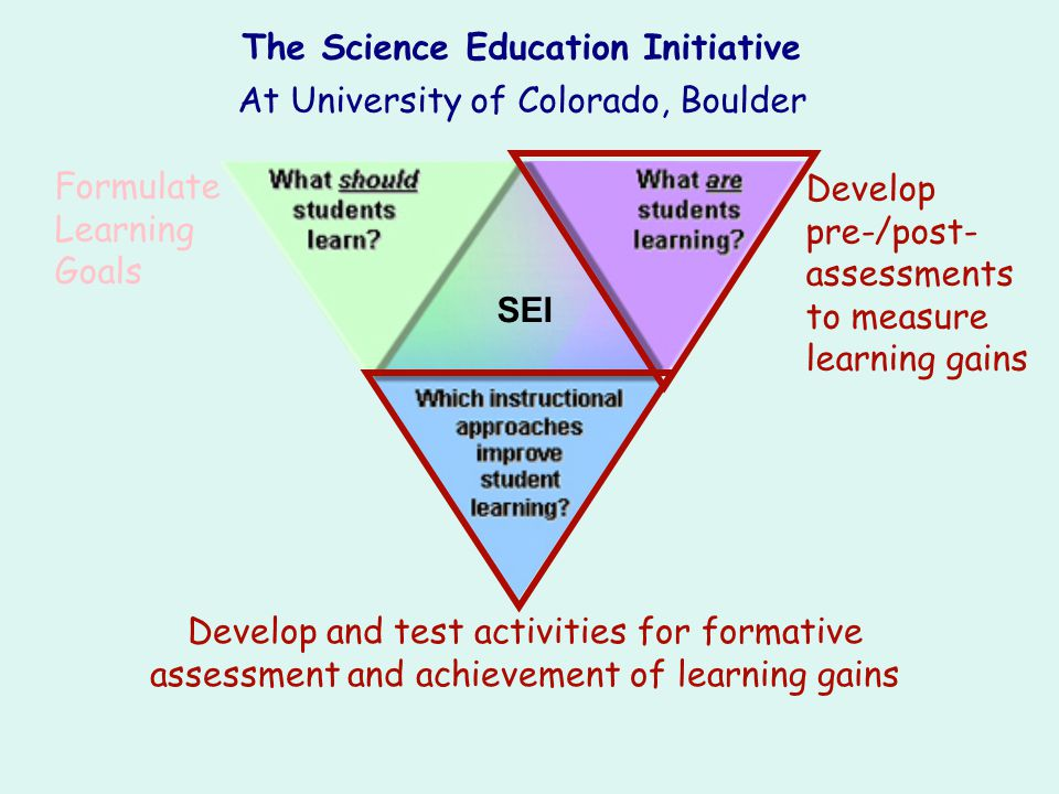 The Science Education Initiative