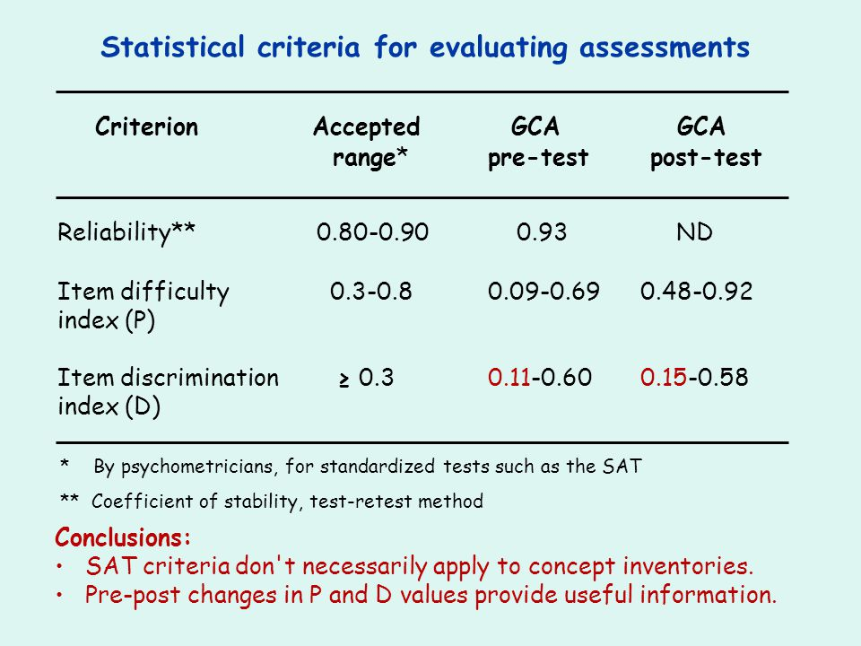 Statistical criteria for evaluating assessments