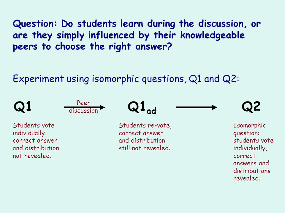 Question: Do students learn during the discussion, or are they simply influenced by their knowledgeable peers to choose the right answer