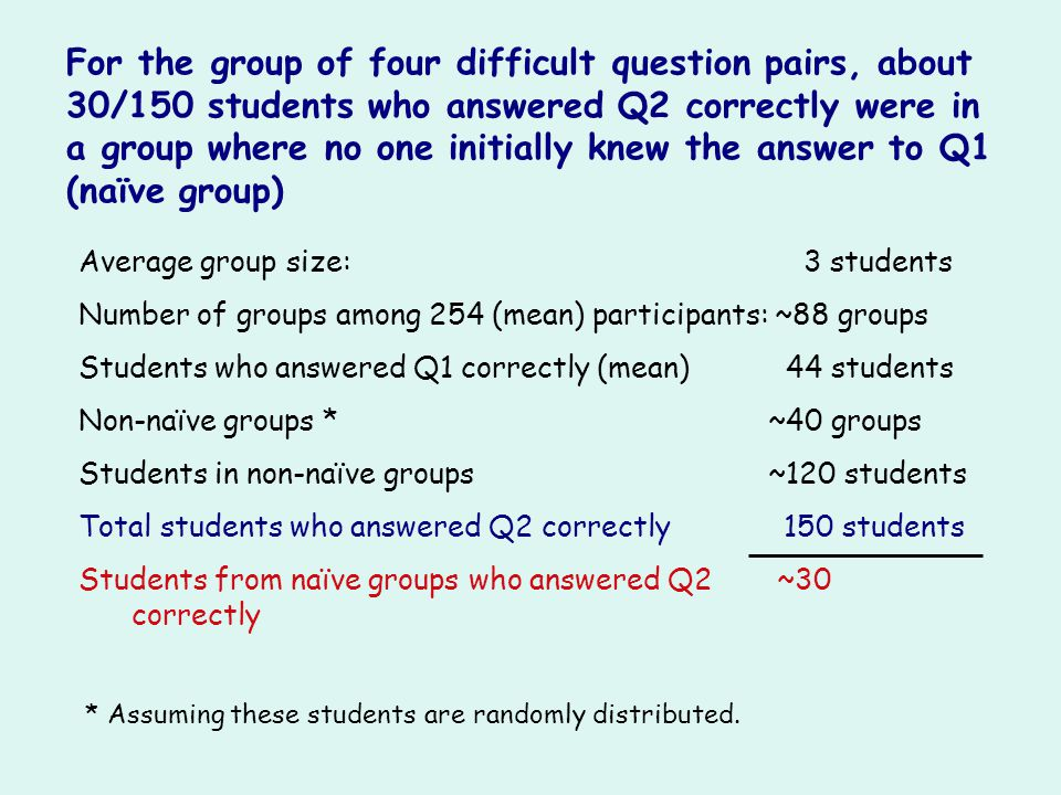 For the group of four difficult question pairs, about 30/150 students who answered Q2 correctly were in a group where no one initially knew the answer to Q1 (naïve group)