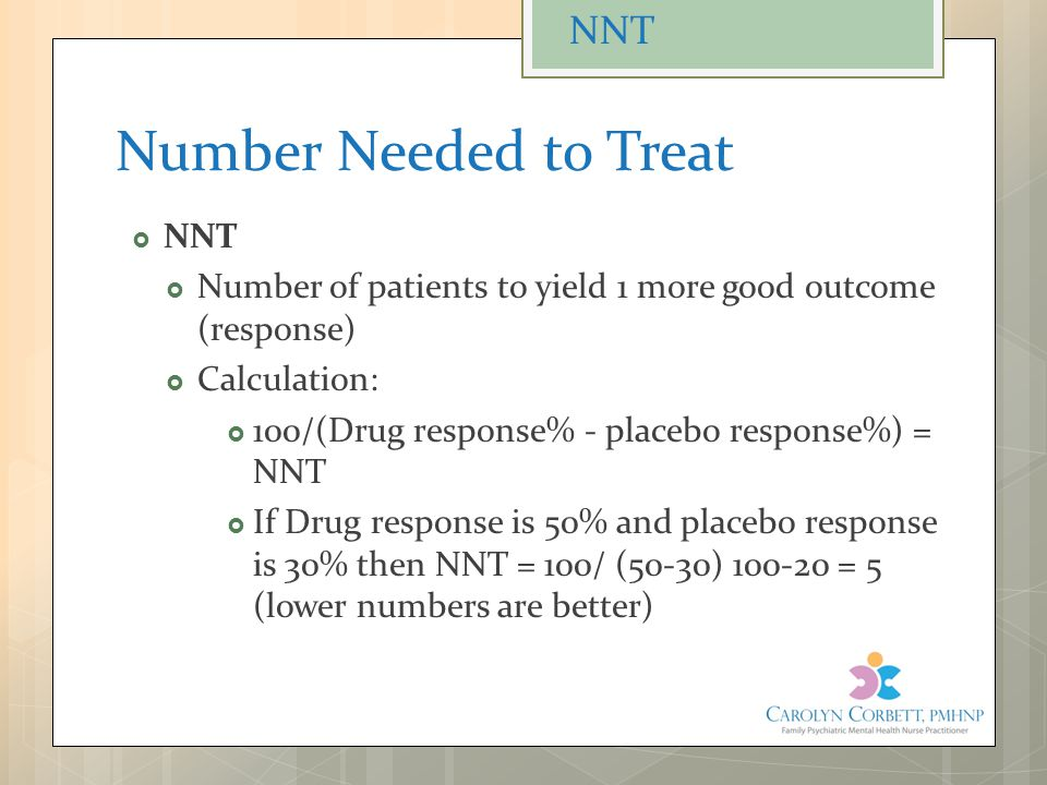 Number Needed to Treat NNT NNT