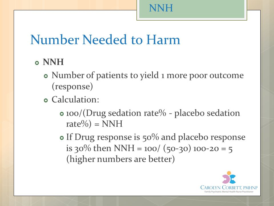 Number Needed to Harm NNH NNH