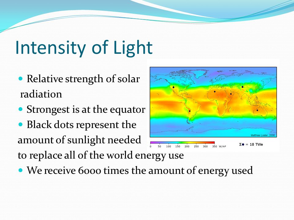 Intensity of Light Relative strength of solar radiation