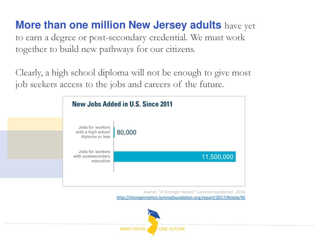 Our goal to raise the percentage of New Jersey residents who