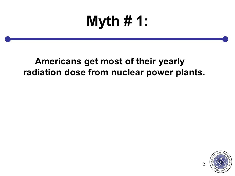 Myth # 1: Americans get most of their yearly radiation dose from nuclear power plants.