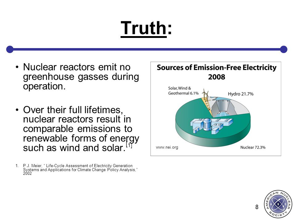 Truth: Nuclear reactors emit no greenhouse gasses during operation.