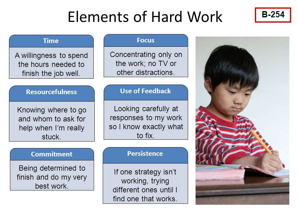 Elements of Hard Work B-254 Time Focus