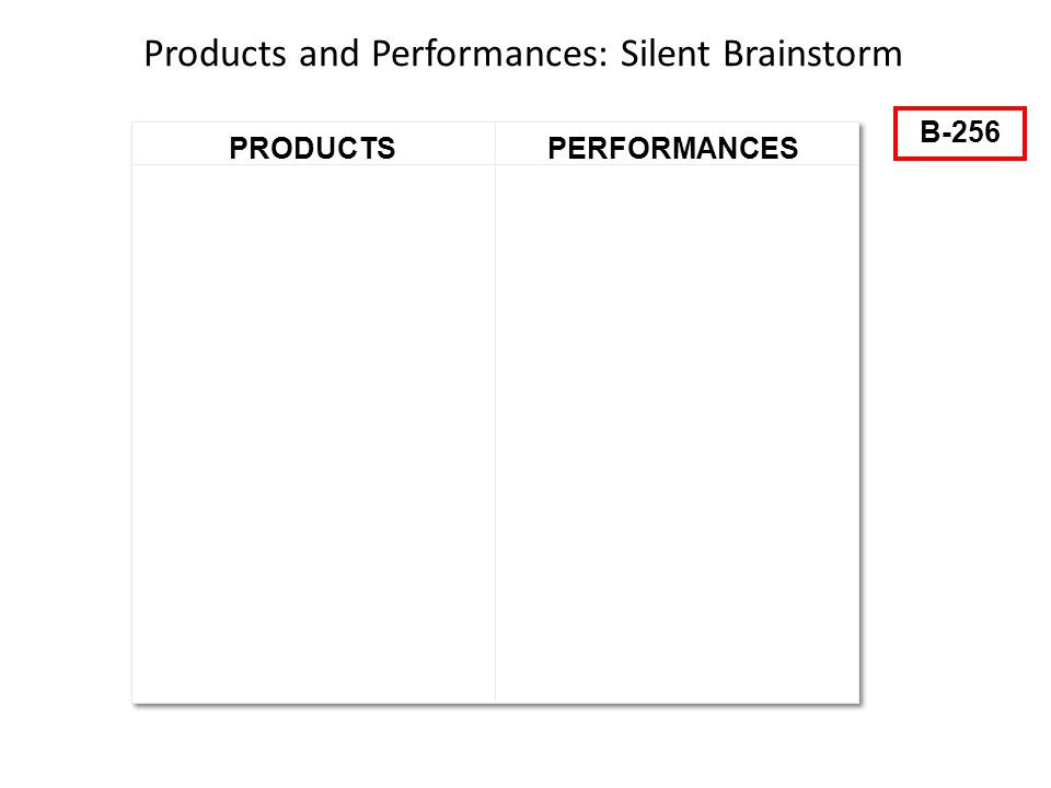 Products and Performances: Silent Brainstorm