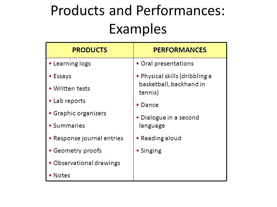 Products and Performances: Examples