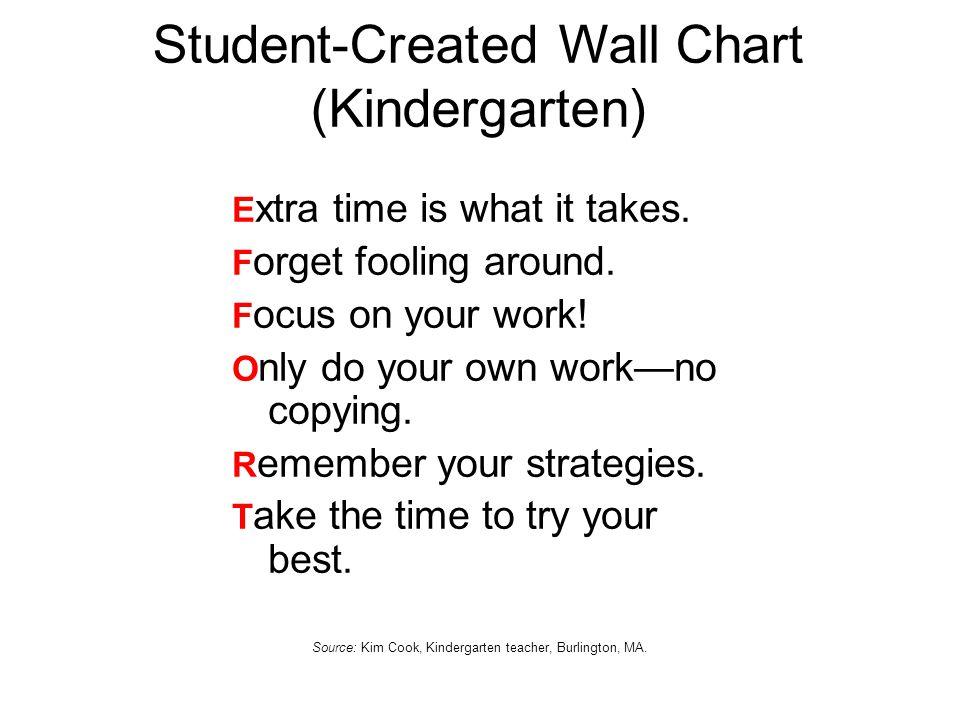 Student-Created Wall Chart (Kindergarten)