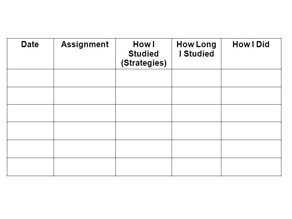 Effort and Achievement Log How I Studied (Strategies)