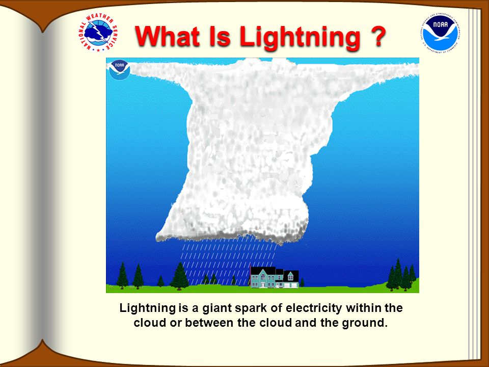 What Is Lightning .