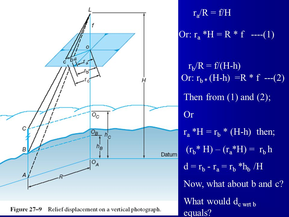 ra/R = f/H Or: ra *H = R * f ----(1) rb/R = f/(H-h) Or: rb * (H-h) =R * f ---(2) Then from (1) and (2);