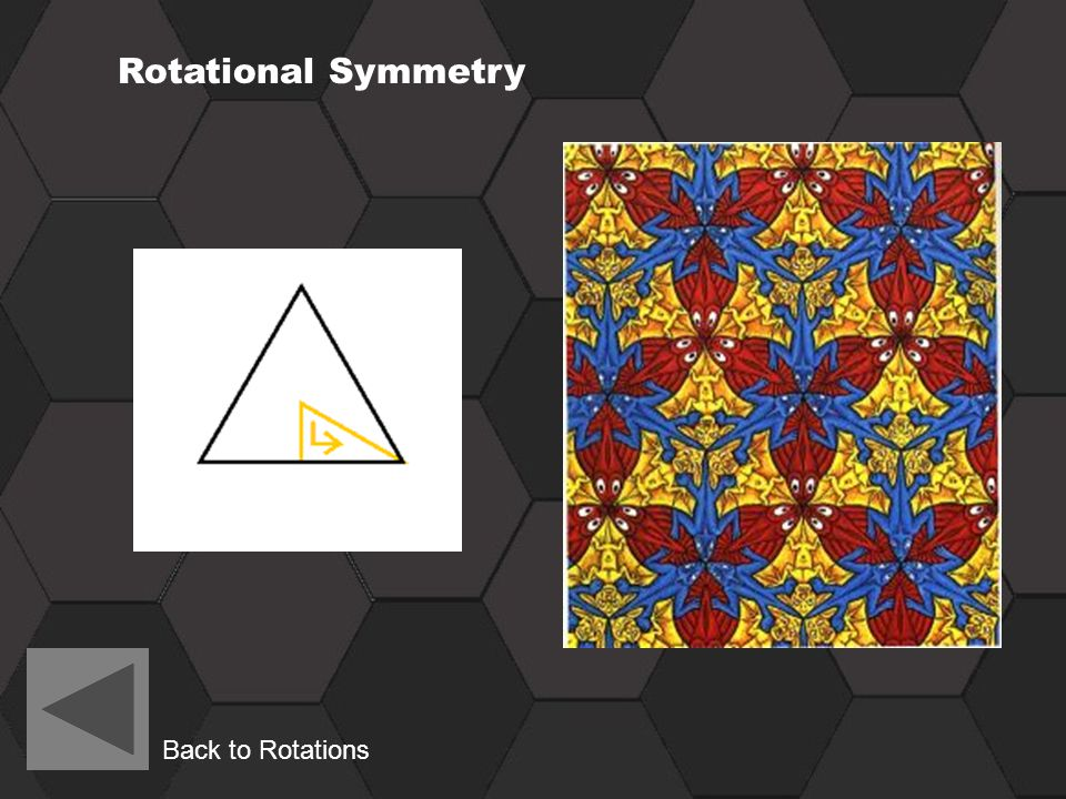 Rotational Symmetry Back to Rotations