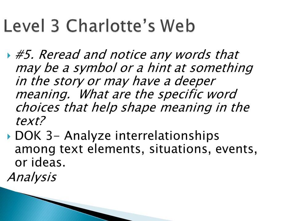 Level 3 Charlotte's Web