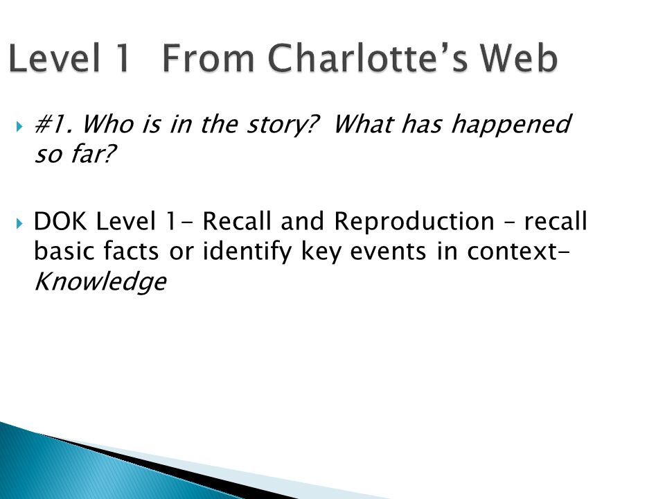 Level 1 From Charlotte's Web