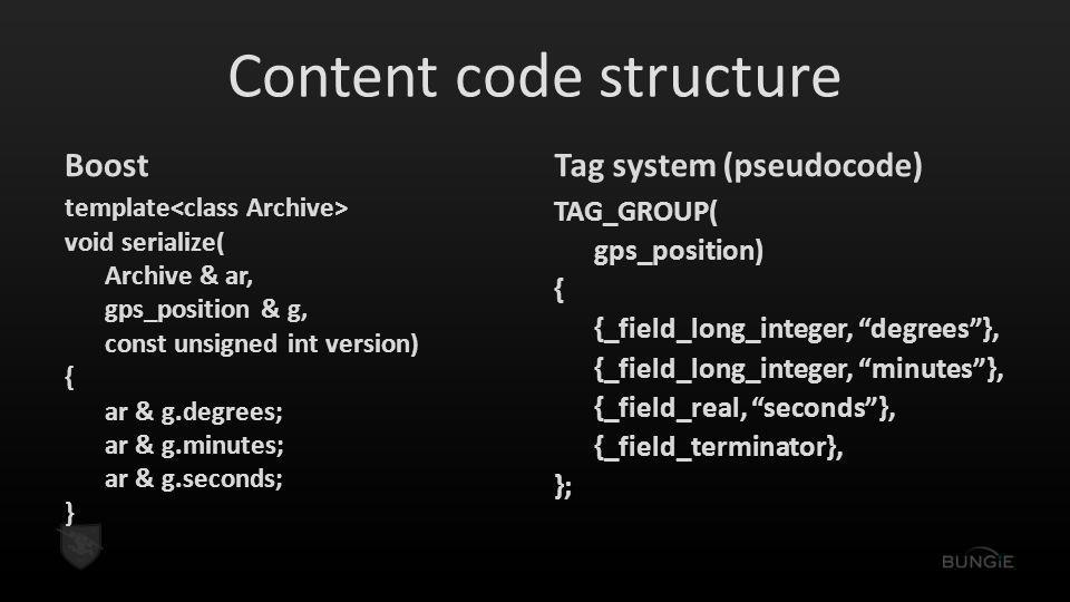 Content code structure