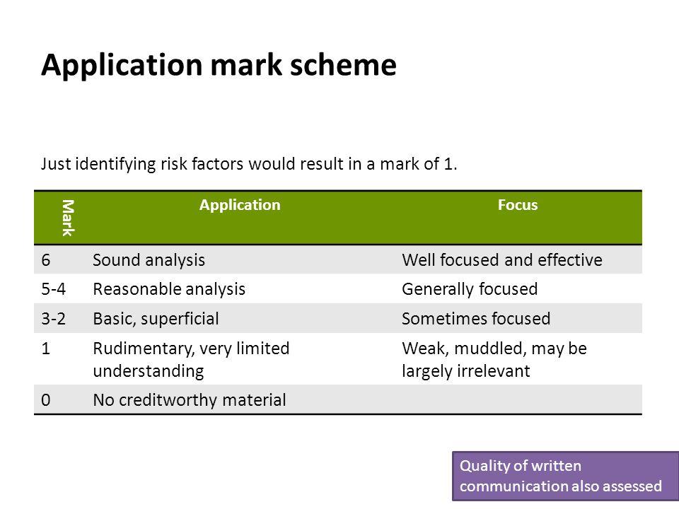 Application mark scheme
