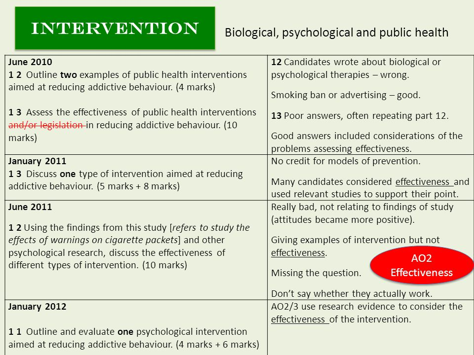 Biological, psychological and public health