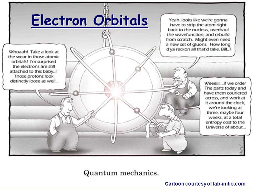 Electron Orbitals Cartoon courtesy of lab-initio.com