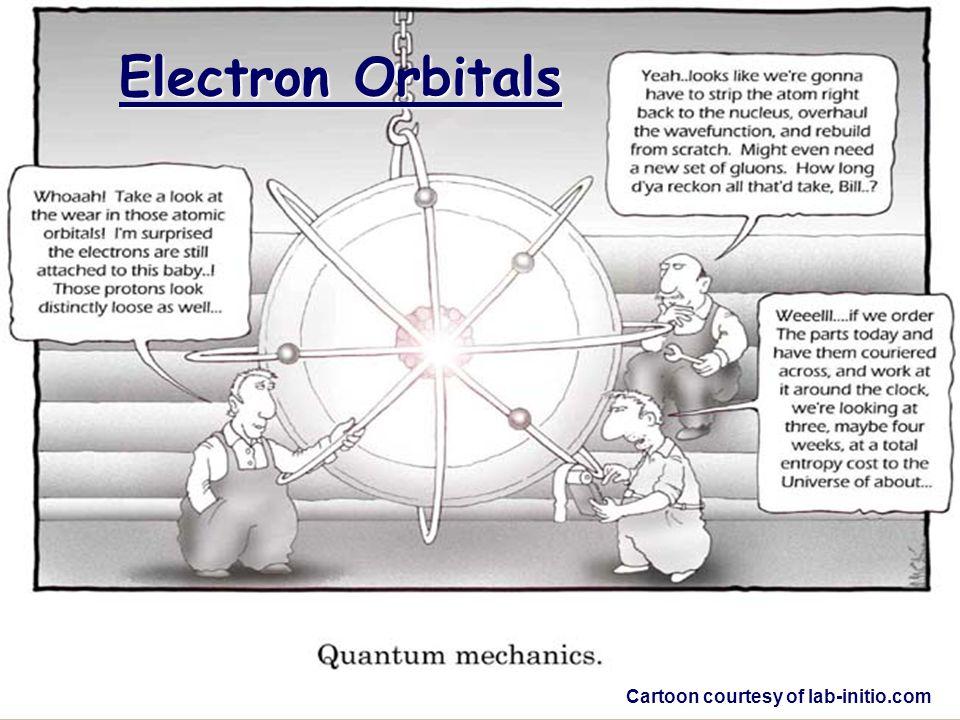Electron Orbitals Cartoon courtesy of lab-initio.com