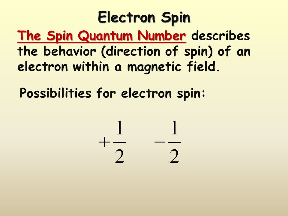 Electron Spin The Spin Quantum Number describes the behavior (direction of spin) of an electron within a magnetic field.