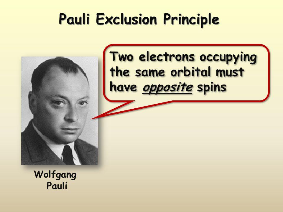Pauli Exclusion Principle