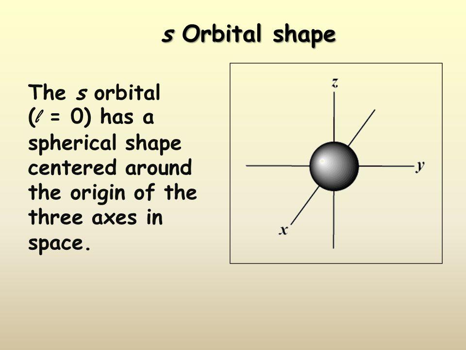 s Orbital shape The s orbital
