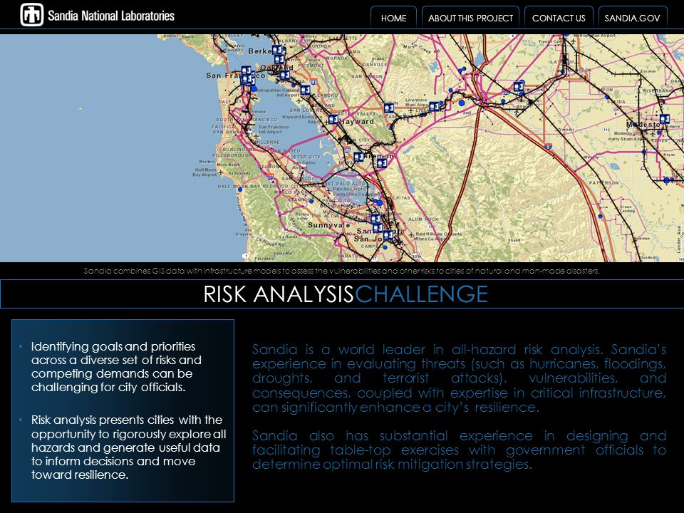 RISK ANALYSISCHALLENGE