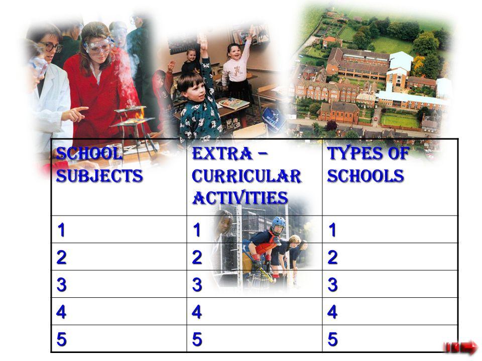 School subjects Extra – curricular activities Types of Schools 1 2 3 4 5