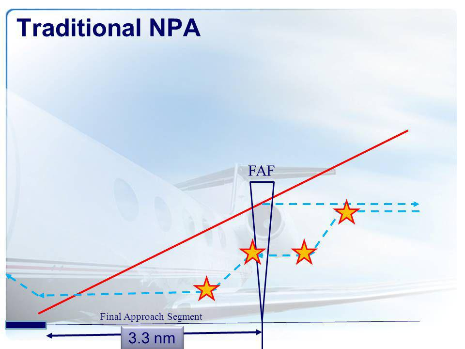 Traditional NPA FAF Final Approach Segment 3.3 nm
