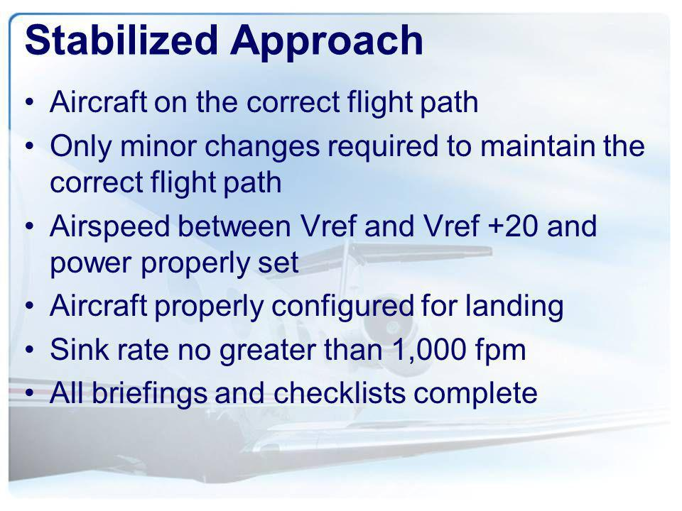 Stabilized Approach Aircraft on the correct flight path