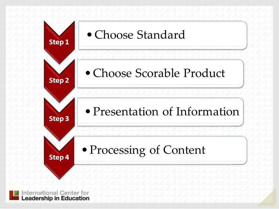 Step 1 Step 2 Step 3 Step 4 Choose Standard Choose Scorable Product
