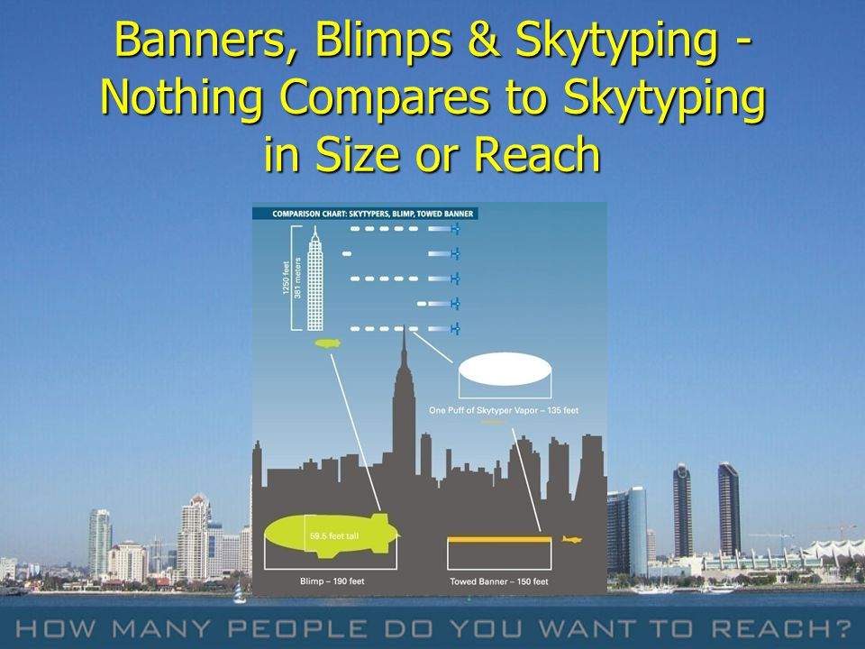 Banners, Blimps & Skytyping - Nothing Compares to Skytyping in Size or Reach
