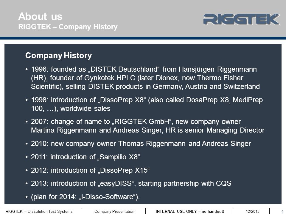 About us Company History RIGGTEK – Company History