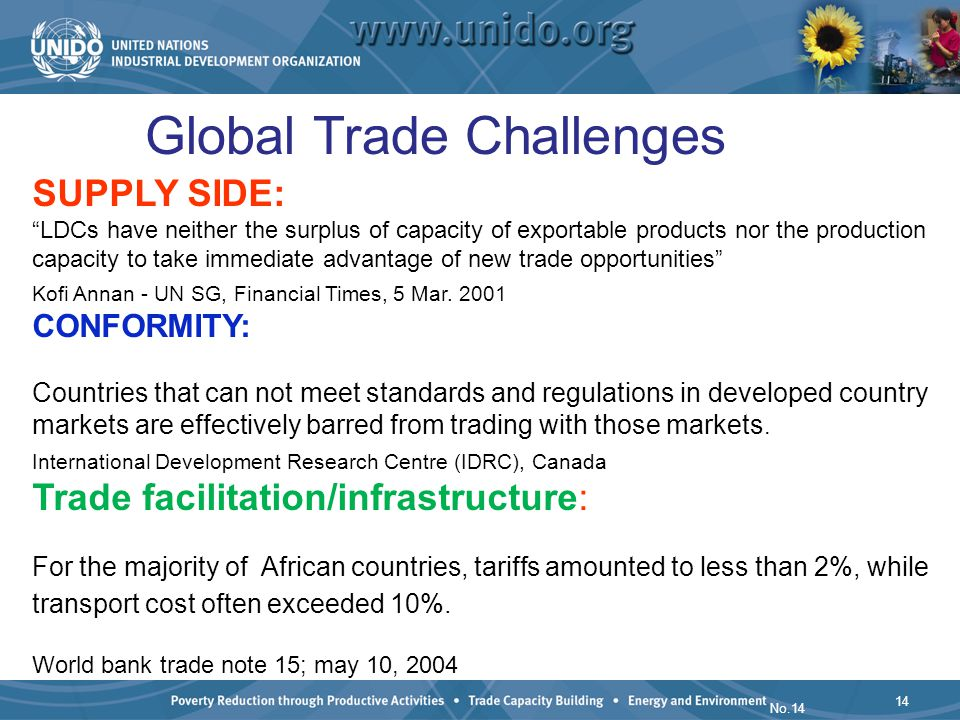 Global Trade Challenges