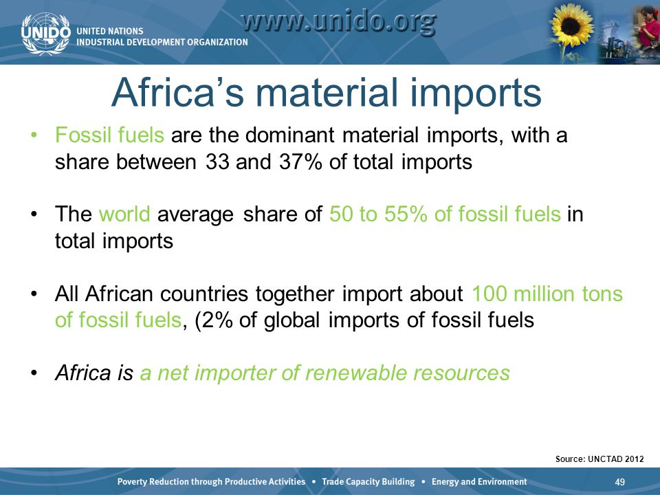 Africa's material imports