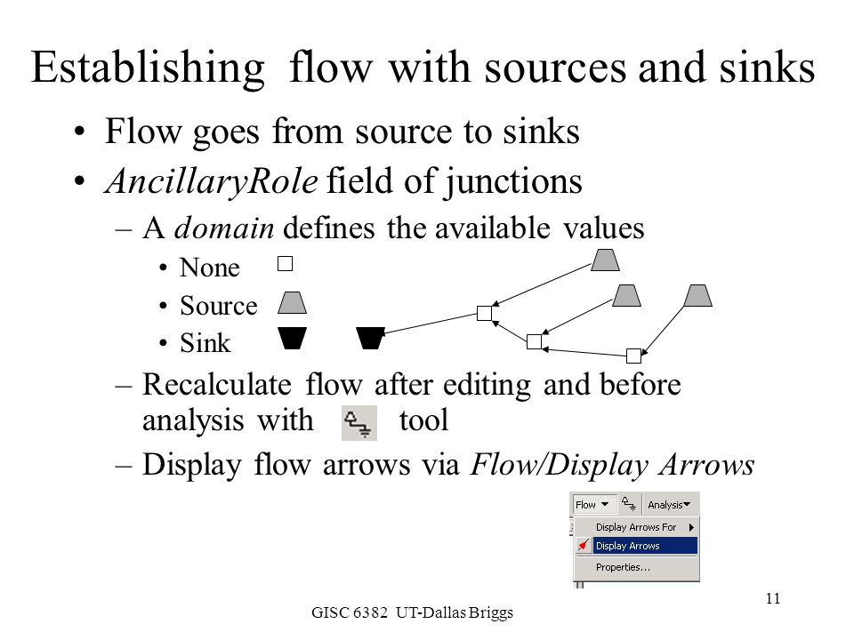 Establishing flow with sources and sinks