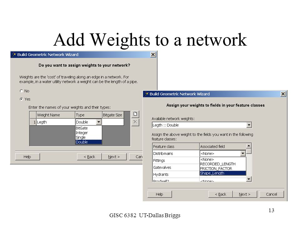 Add Weights to a network