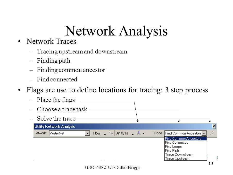 Network Analysis Network Traces