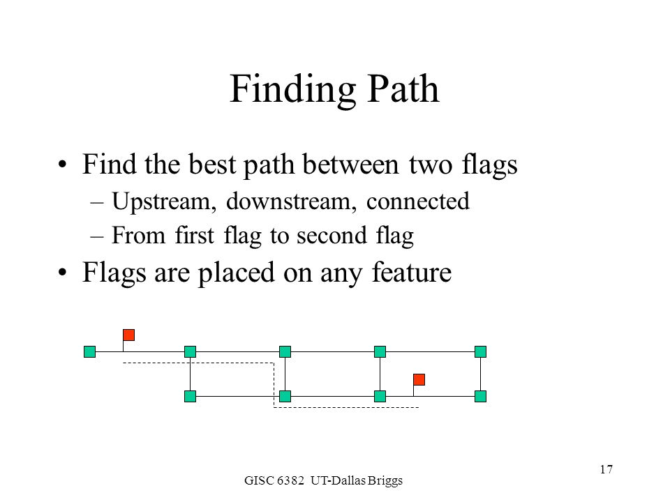 Finding Path Find the best path between two flags