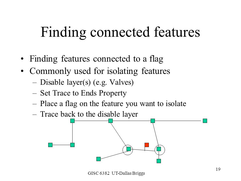 Finding connected features