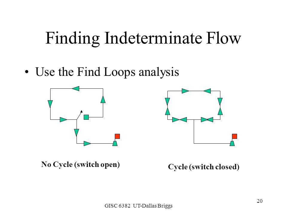 Finding Indeterminate Flow