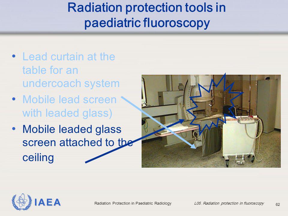 Radiation protection tools in paediatric fluoroscopy