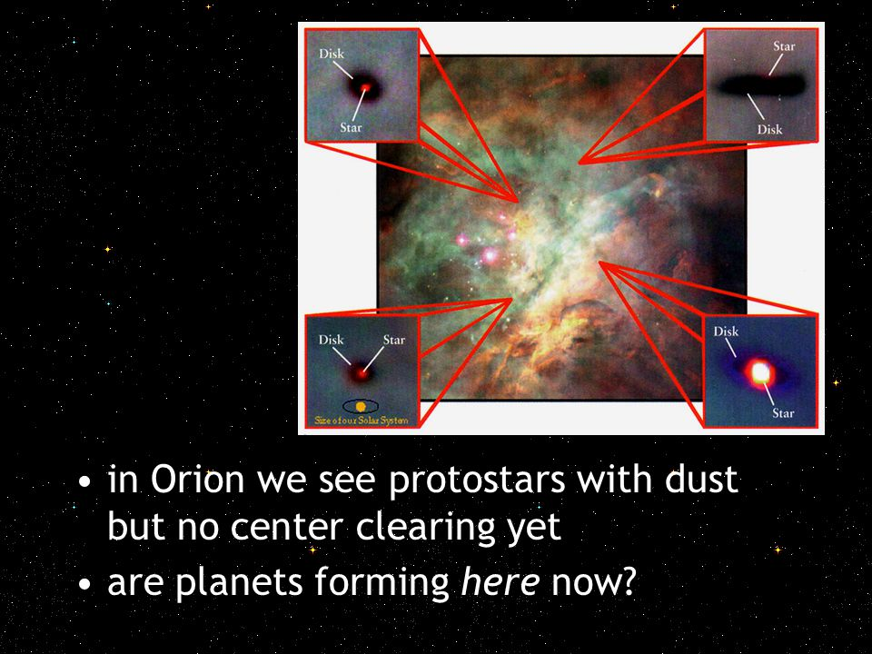 in Orion we see protostars with dust but no center clearing yet