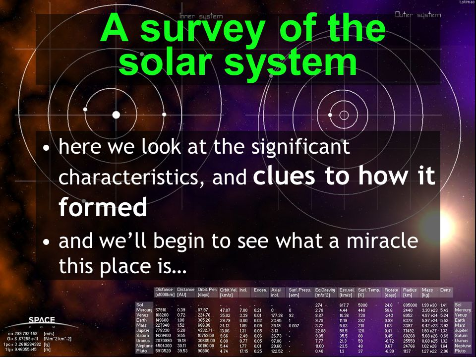 A survey of the solar system