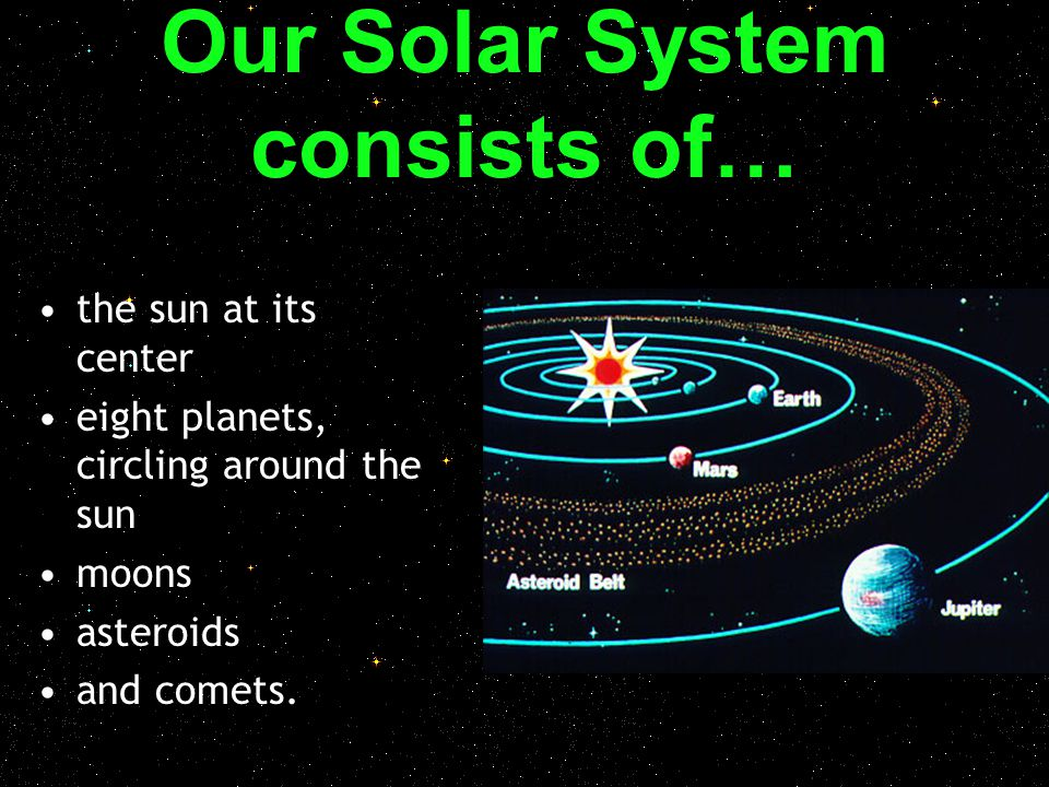 Our Solar System consists of…
