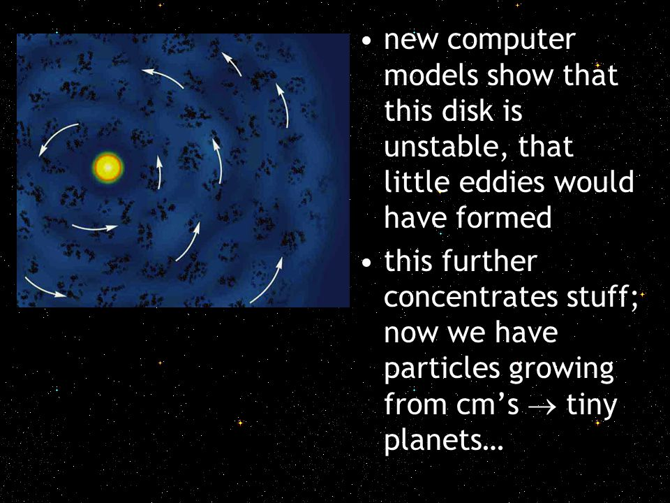 new computer models show that this disk is unstable, that little eddies would have formed