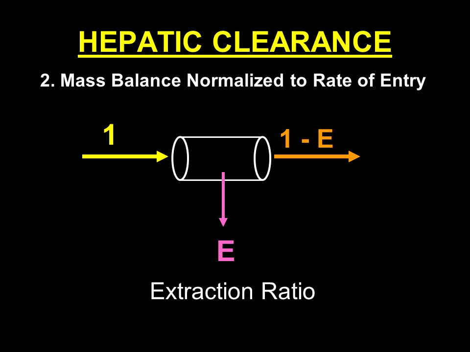 HEPATIC CLEARANCE 1 E 1 - E Extraction Ratio
