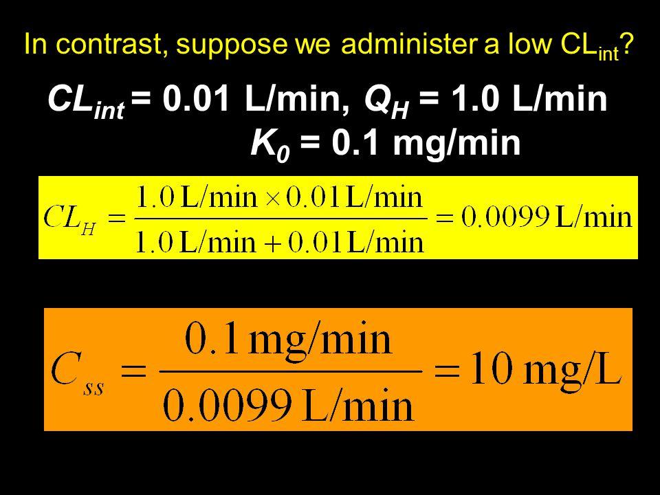 CLint = 0.01 L/min, QH = 1.0 L/min K0 = 0.1 mg/min